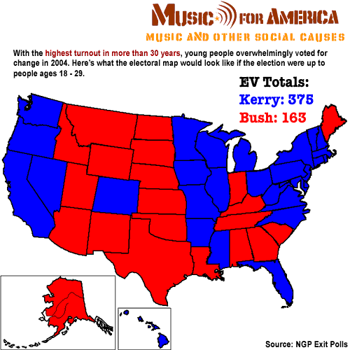Music for America Young Voter Map